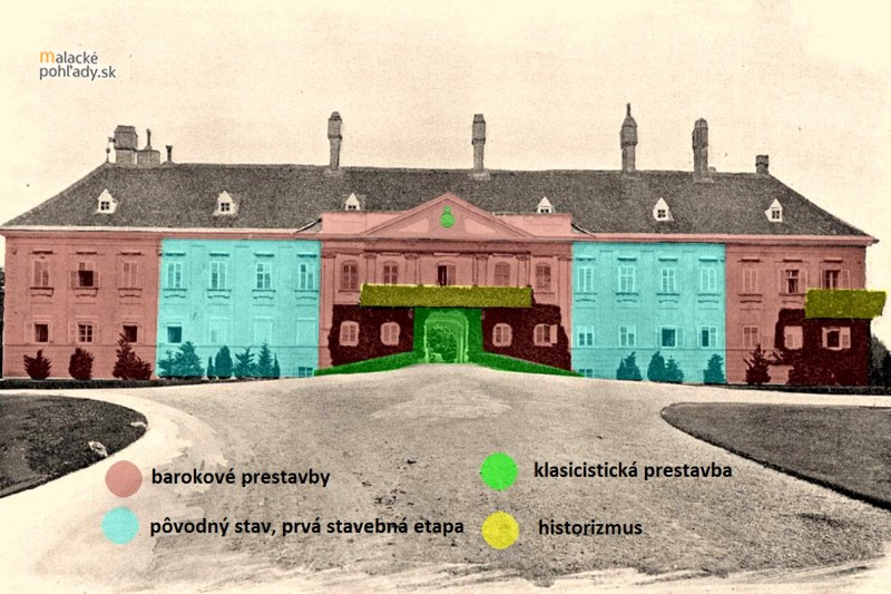 Čelné krídlo pálffyovského zámku v Malackách. Farebne odlíšené zmeny z jednotlivých prestavieb. Schéma nezohľadňuje ozdobné prvky fasády z klasicistickej prestavby. Podľa prezentácie z júna 2008