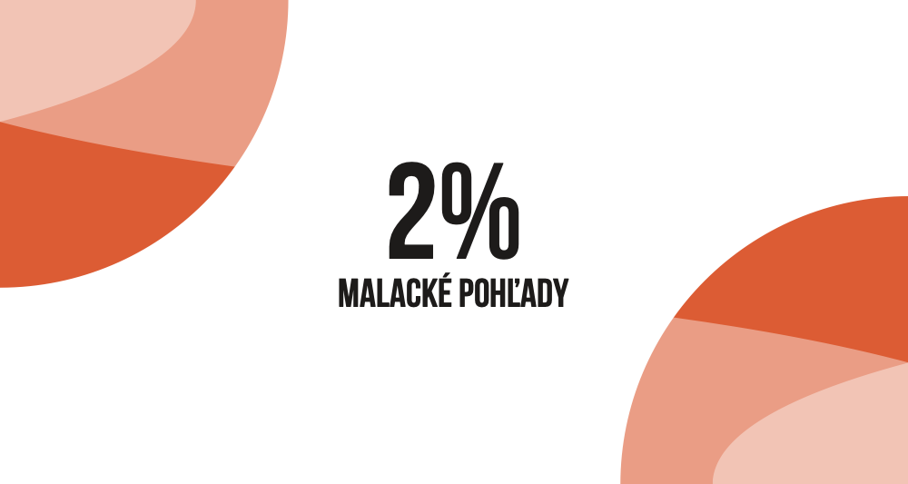 2% pre OZ Malacké pohľady